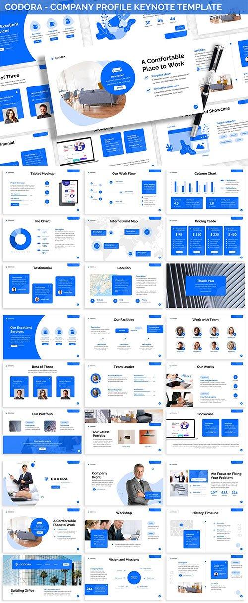 Codora - Company Profile Keynote Template
