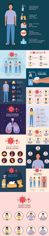 2019 Ncov Symptoms Design Covid-19 Coronavirus Infection