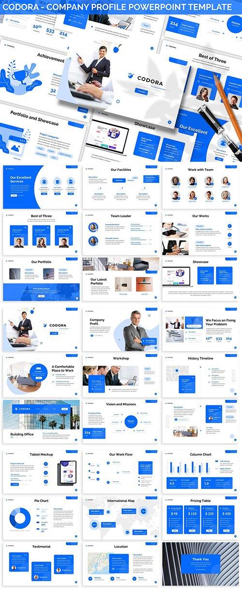 Codora - Company Profile Powerpoint Template