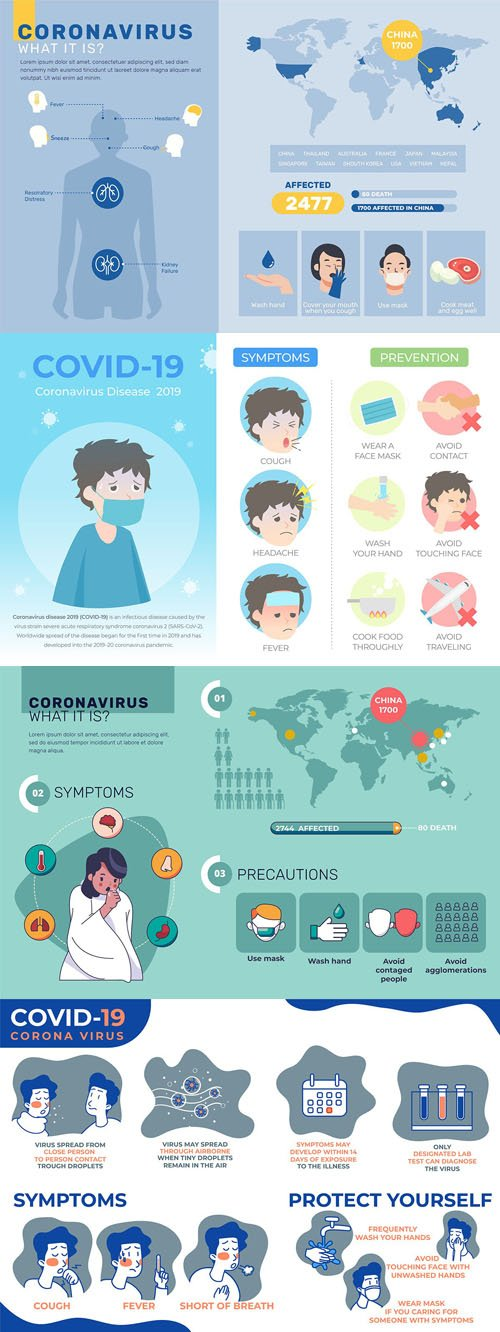 Coronavirus Infographic Vector Set - Protect Yourself