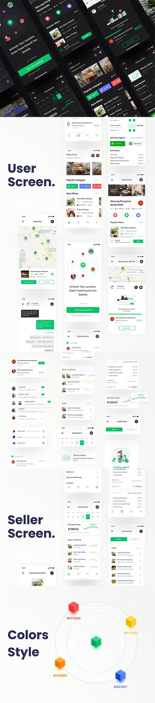 Food Delivery App ( FoodCave )