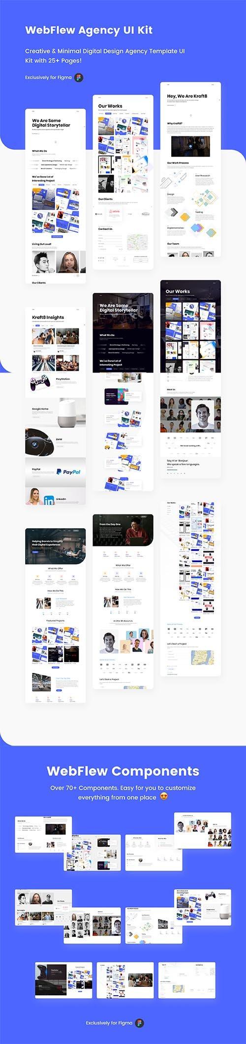 Webflew Agency Template UI Kit