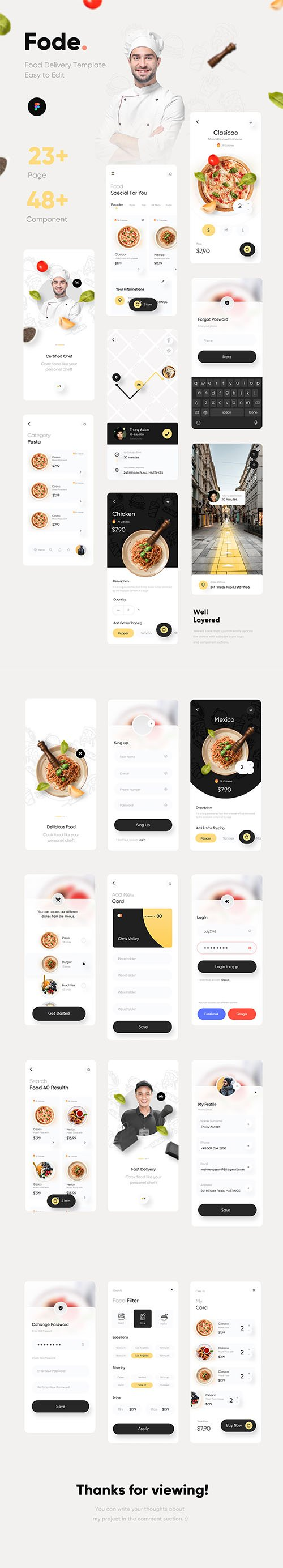Fode-Food App Ui Kit