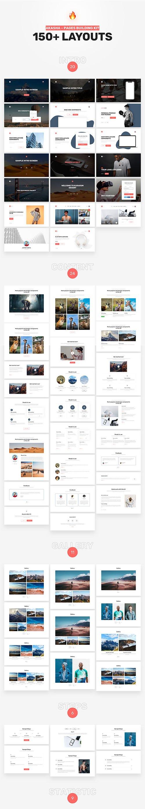 AKASHA Pages Building Kit