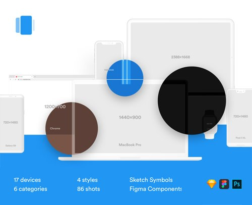 Vector Mockups Library 2.0 for Sketch, Figma & Photoshop