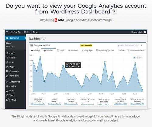 Lara's Google Analytics - Pro v3.3.2 - Google Analytics Widget For Wordpress