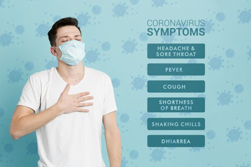 Coronavirus Prevention Symptoms PSD Template